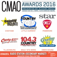 Radio Station of the Year (Secondary Market) 2016